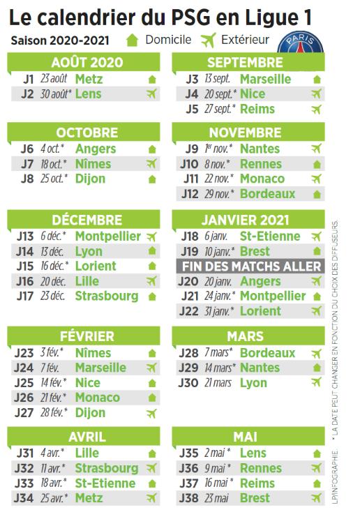 L1 : le calendrier du PSG 2020 2021 dévoilé !   Ligue 1   Paris PSG